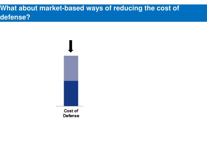 What about market-based ways of reducing the cost of defense?