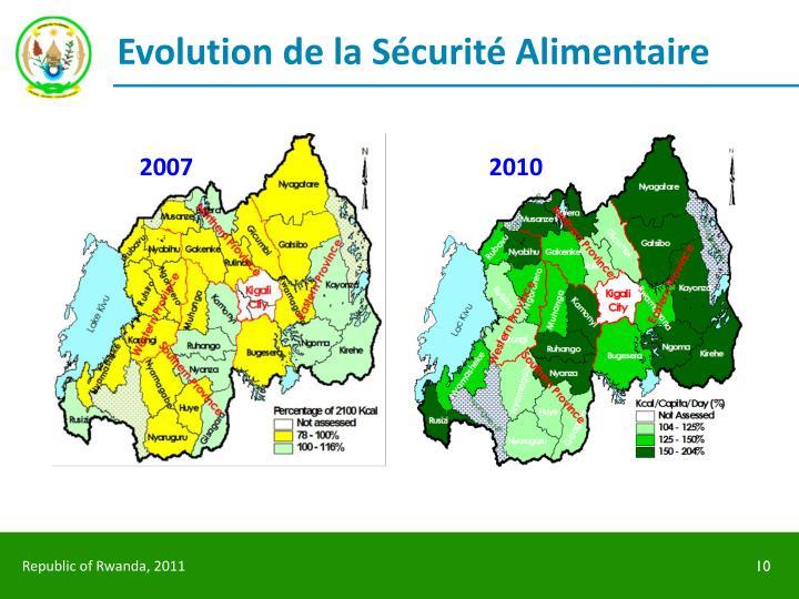 Evolution de la Sécurité Alimentaire