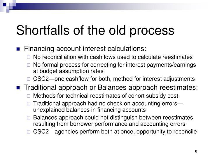 Shortfalls of the old process