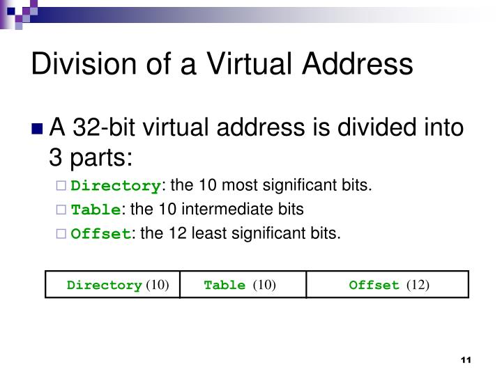 Division of a Virtual Address