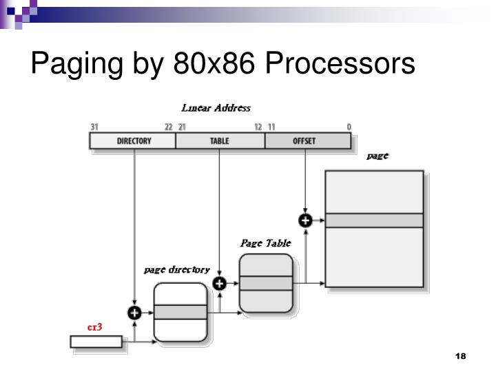 Paging by 80x86 Processors