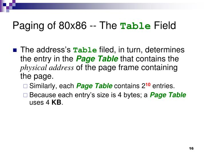 Paging of 80x86 -- The