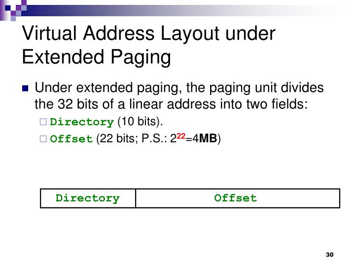 Virtual Address Layout under Extended Paging