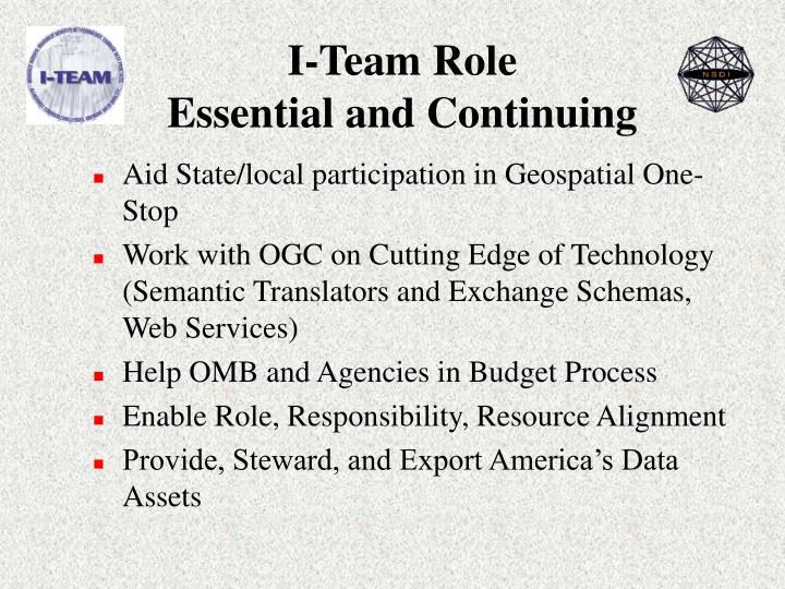 I-Team Role