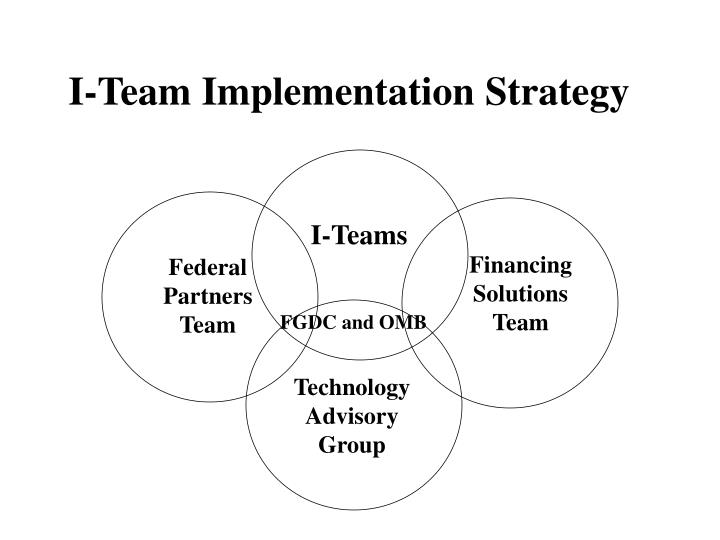 I-Team Implementation Strategy