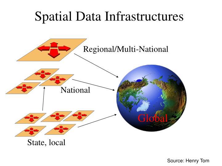 Spatial Data Infrastructures