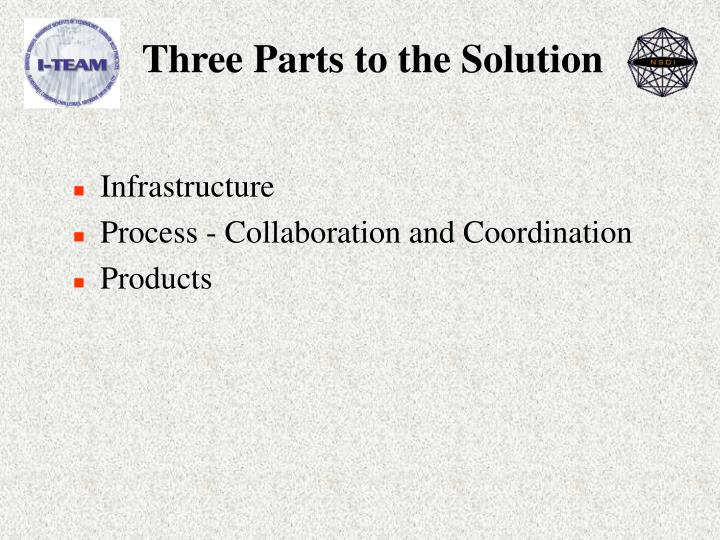 Three Parts to the Solution
