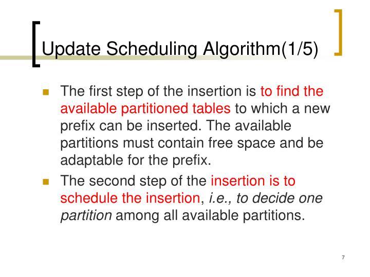 Update Scheduling Algorithm(1/5)