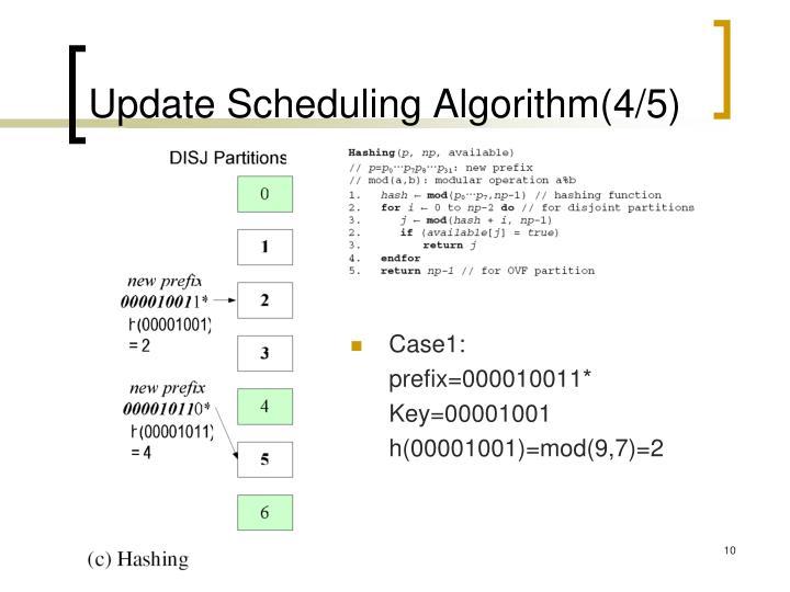 Update Scheduling Algorithm(4/5)