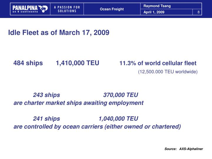 Idle Fleet as of March 17, 2009