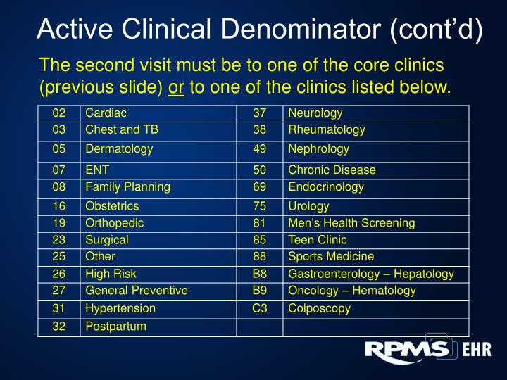 Active Clinical Denominator (cont'd)