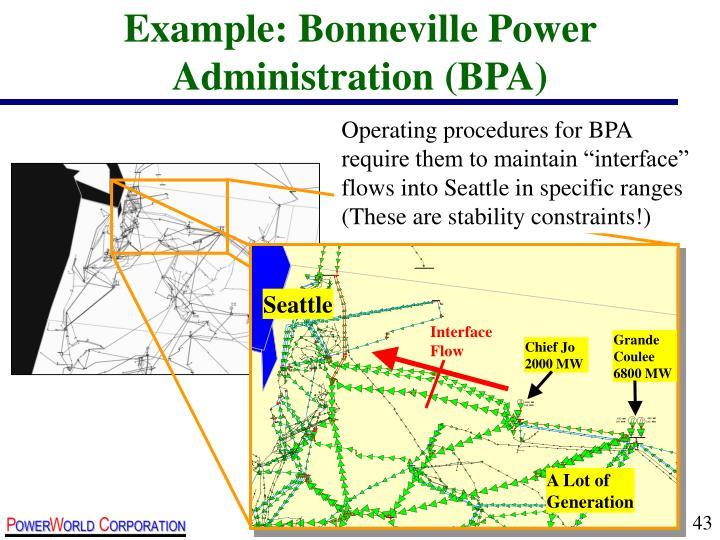 Example: Bonneville Power Administration (BPA)