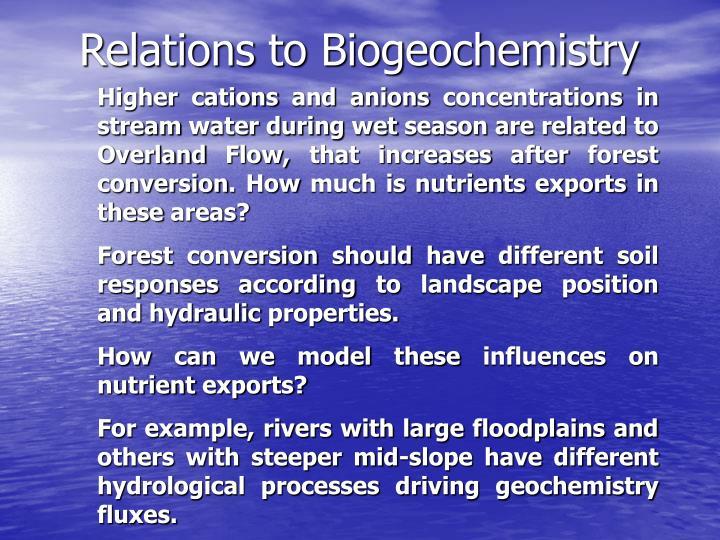 Relations to Biogeochemistry