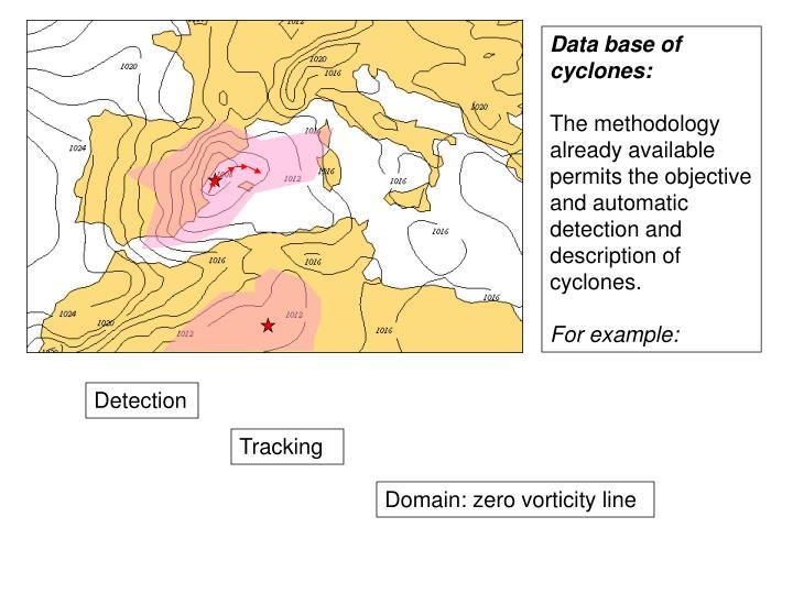 Data base of cyclones: