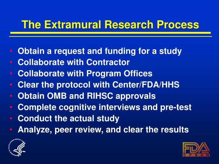 The Extramural Research Process