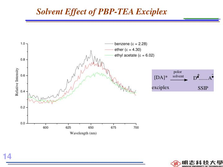 Solvent Effect of PBP-TEA Exciplex
