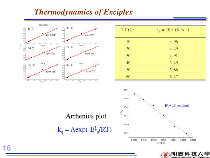 Thermodynamics of Exciplex