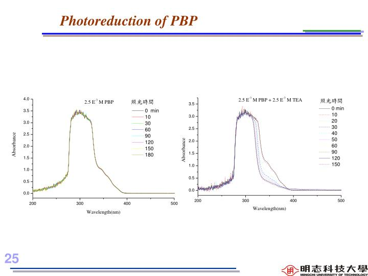 Photoreduction of PBP