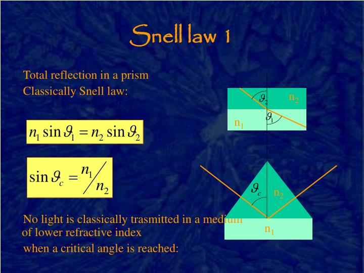 Snell law 1