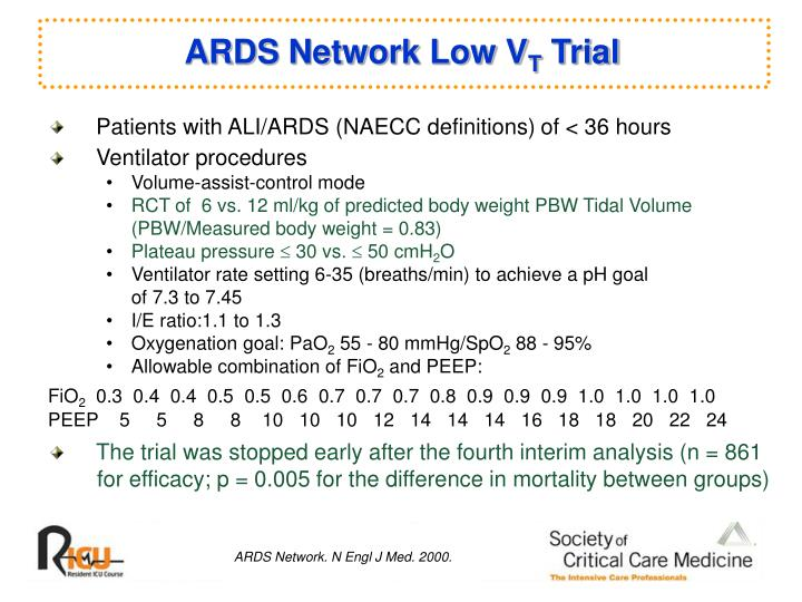 ARDS Network Low V