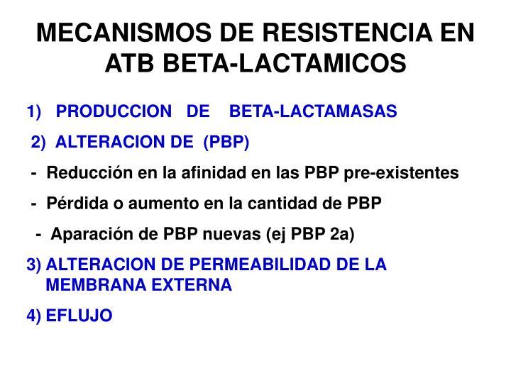 MECANISMOS DE RESISTENCIA EN ATB BETA-LACTAMICOS