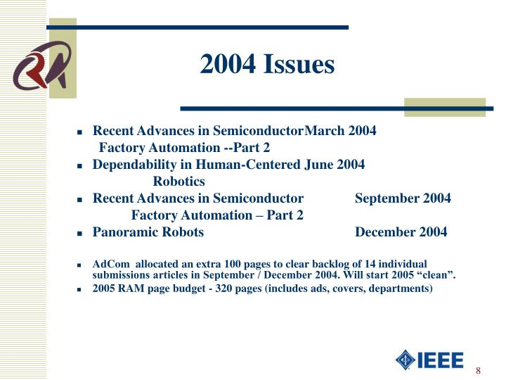 2004 Issues