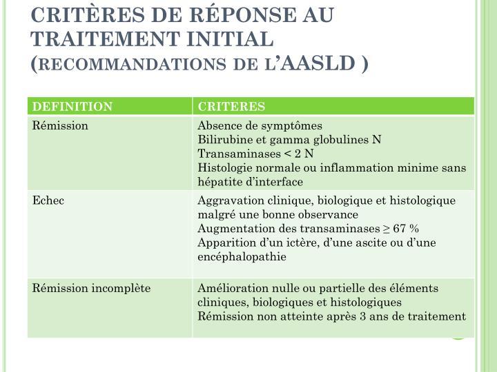 CRITÈRES DE RÉPONSE AU TRAITEMENT INITIAL (recommandations de l'AASLD )