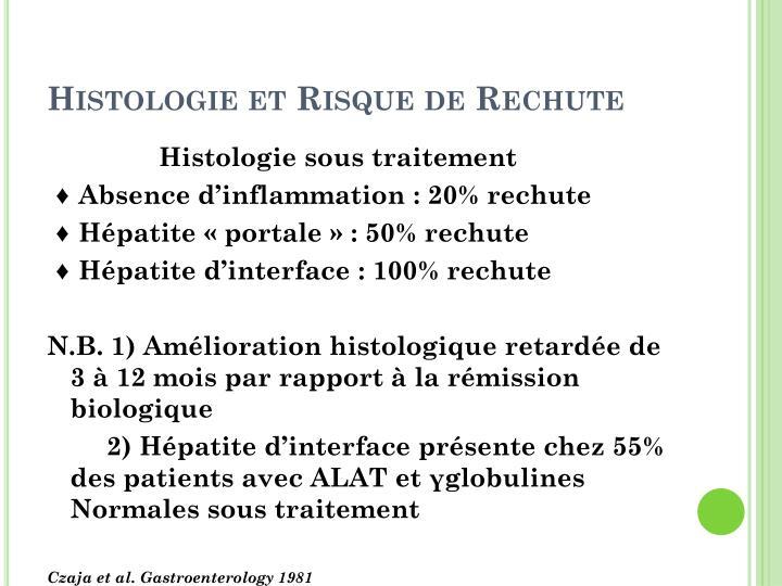 Histologie et Risque de Rechute