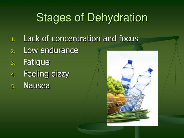 Stages of Dehydration