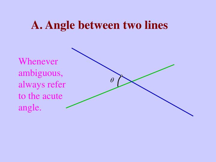 A. Angle between two lines