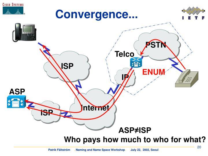 Convergence...