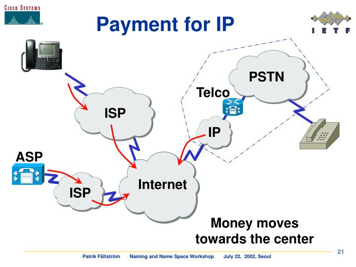 Payment for IP