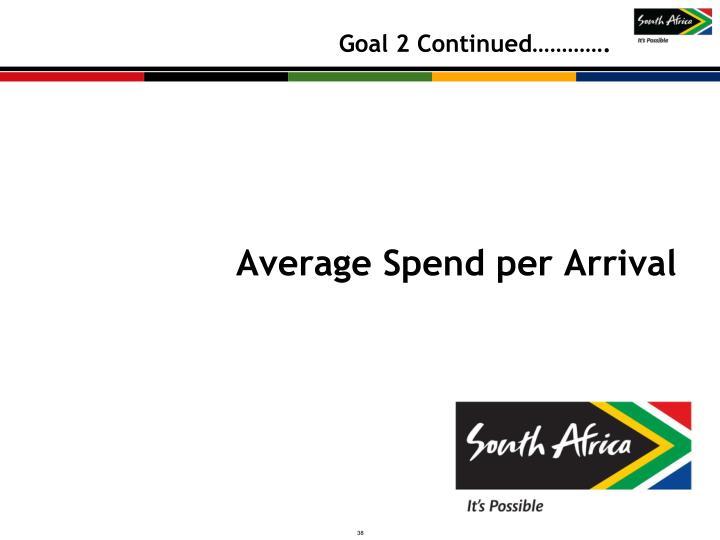 Average Spend per Arrival