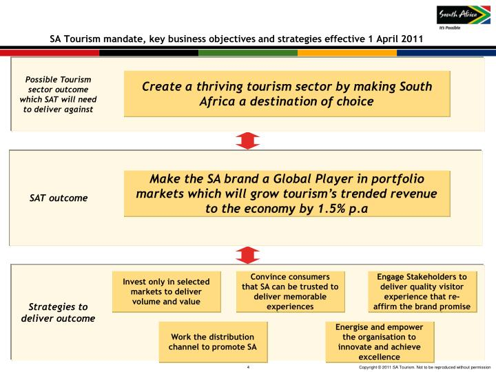 Sa tourism mandate key business objectives and strategies effective 1 april 2011