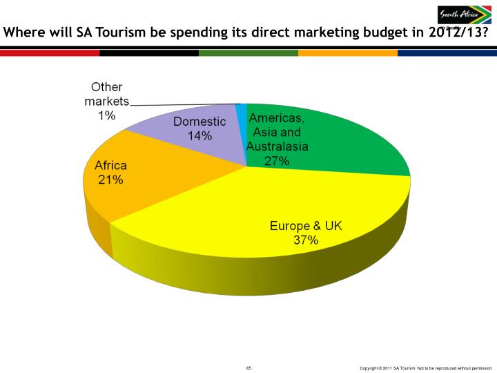 Where will SA Tourism be spending its direct marketing budget in 2012/13?