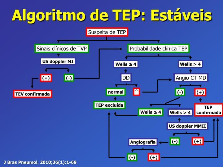 Algoritmo de TEP: Estáveis