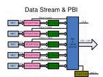 data stream pbi