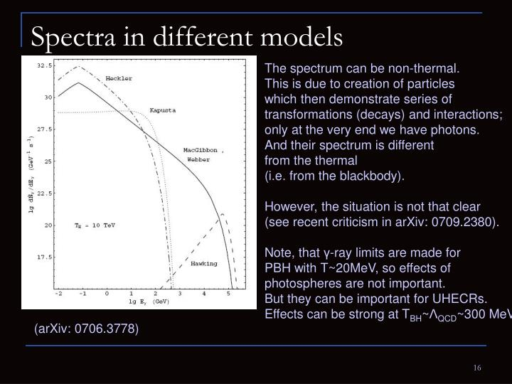 Spectra in different models