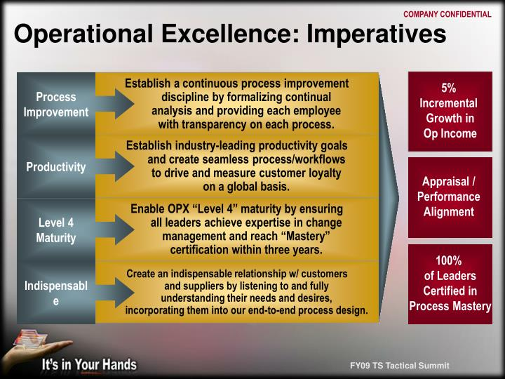operational excellence imperatives n.