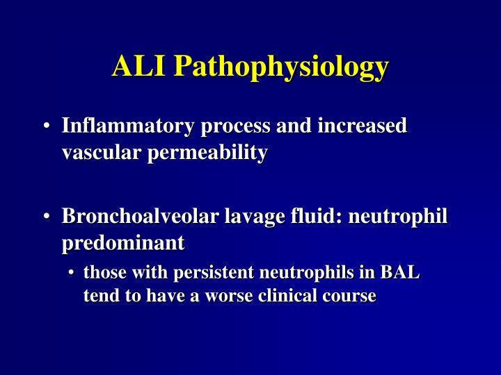ALI Pathophysiology