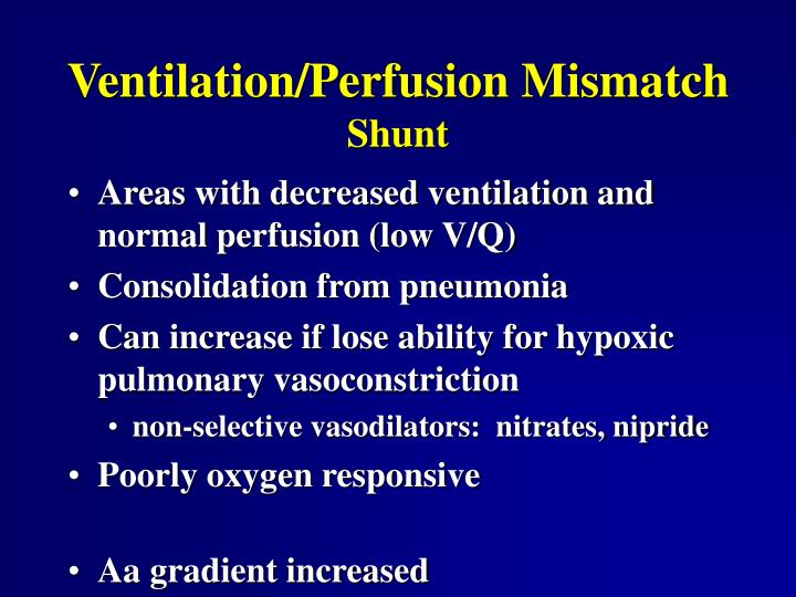 Ventilation/Perfusion Mismatch