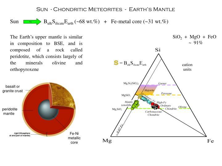 Sun  - Chondritic Meteorites  -  Earth's Mantle