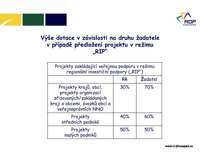 """Výše dotace v závislosti na druhu žadatele v případě předložení projektu v režimu """"RIP"""""""