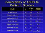 comorbidity of adhd in pediatric bipolars