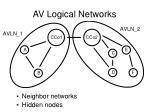 av logical networks
