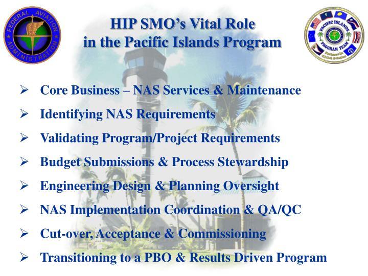 HIP SMO's Vital Role