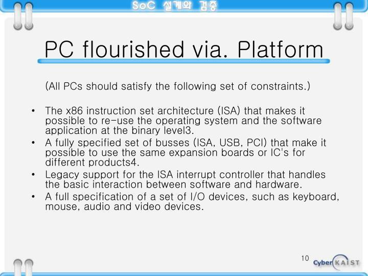 PC flourished via. Platform
