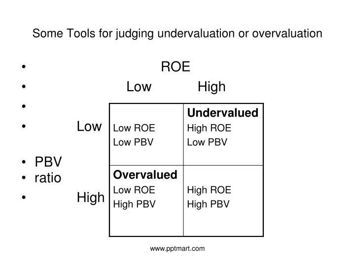 Some Tools for judging undervaluation or overvaluation