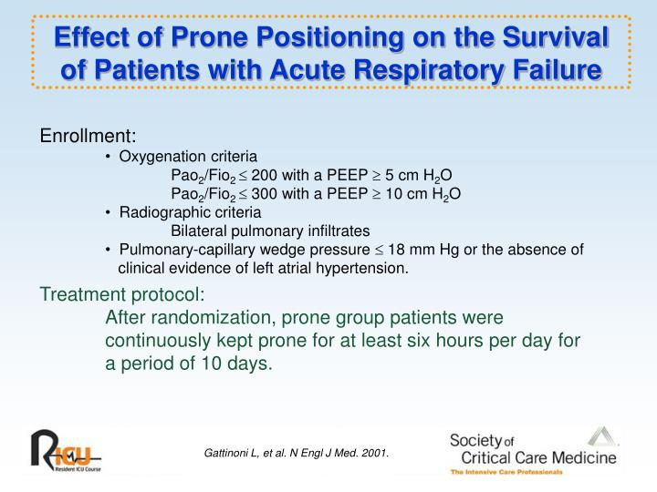 Effect of Prone Positioning on the Survival