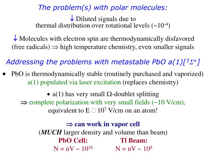 The problem s with polar molecules